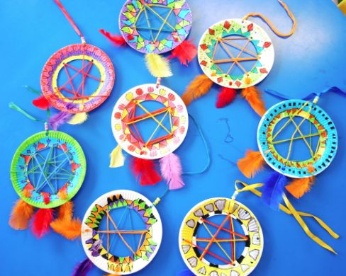 Students will discuss the importance of dreams and capturing bad dreams in the Native American culture. (Standard: SS.G.2.2)