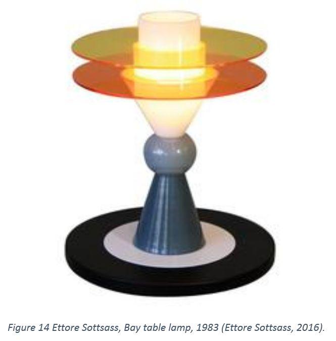 Figure 14 Ettore Sottsass, Bay table lamp, 1983 (Ettore Sottsass, 2016).