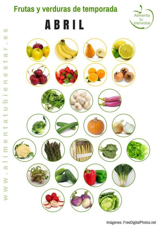 Frutas y verduras de temporada para abril #alimentatubienestar Sigue el enlace de la imagen y descárgate el calendario en pdf para todo el año