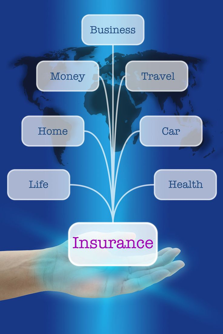 Killeen Insurance  - Contact At (254) 526-0535  Or  Visit –  http://www.shawncampinsurance.com
