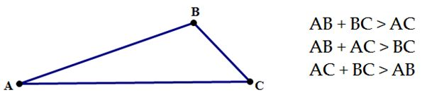 The Triangle Rule: http://satprepget800.com/2016/08/31/the-triangle-rule/