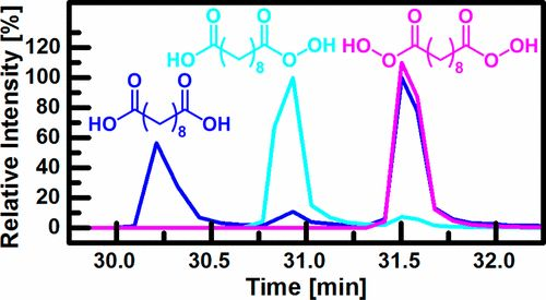 #AChem: Mass Spectrometry Characterization of Peroxycarboxylic Acids as Proxies for Reactive Oxygen Species and Highly Oxygenated… #MassSpec