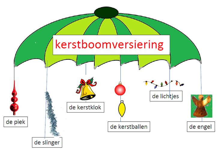 woordenparachute kerstboomversiering