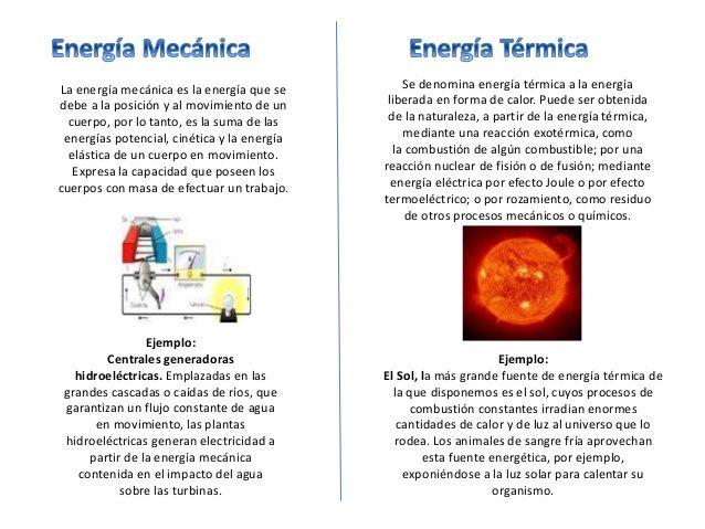 Tipos De Energia Ventajas Y Desventajas Cuadros Comparativos Cuadro Comparativo En 2020 Tipos De Energia Energia Fuentes De Energia Renovable