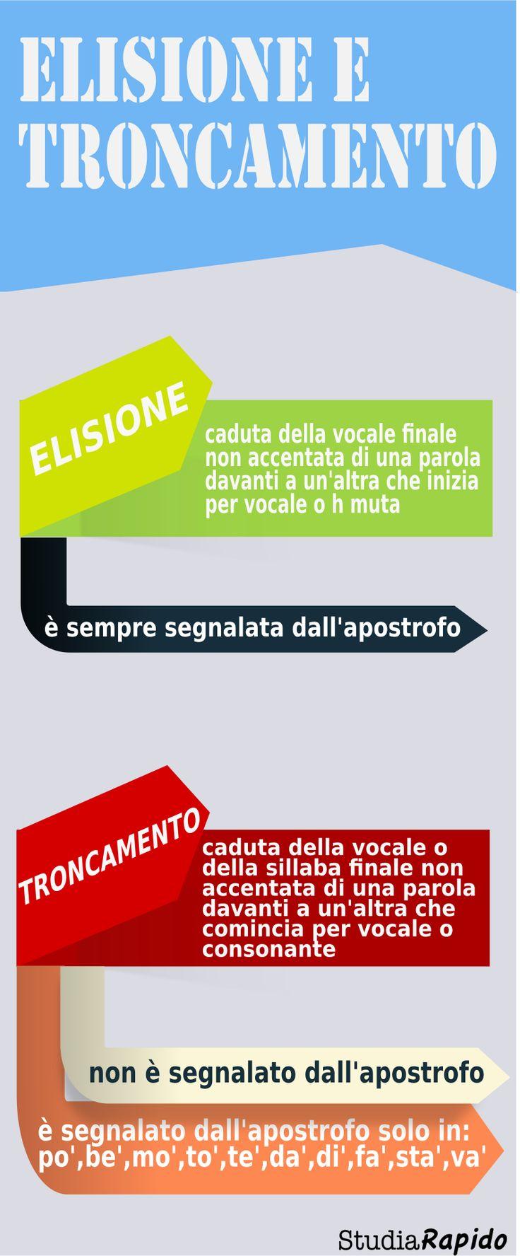 Elisione e troncamento #infografica