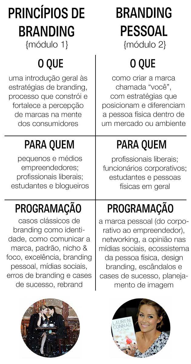 Workshops AG Branding no Rio | últimas turmas de 2015! | http://alegarattoni.com.br/workshops-agbranding-rio-2015/