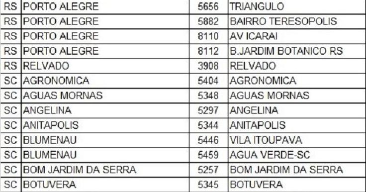 Veja quais agências do Banco do Brasil serão fechadas em 2017