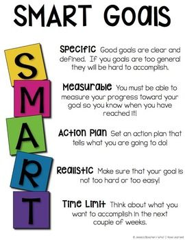 smart business plan philippines children