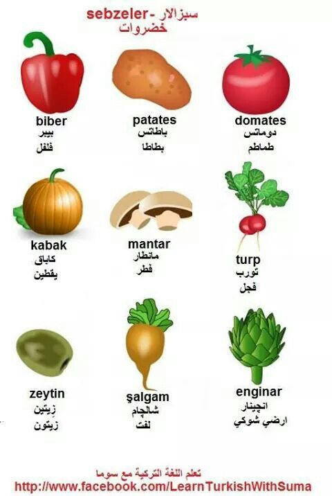 Vegetables in Turkish