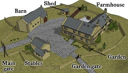 Emily Bronte's Wuthering Heights in detail (plan of farm)