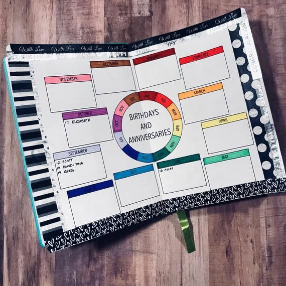 Geburtstag und Jahrestag Log für Leidenschaft Planer, Bullet Journal Sticker, Tracker Aufkleber