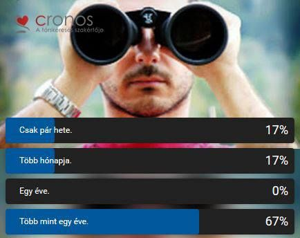 Mióta keresel társat? http://www.cronosrandi.hu/