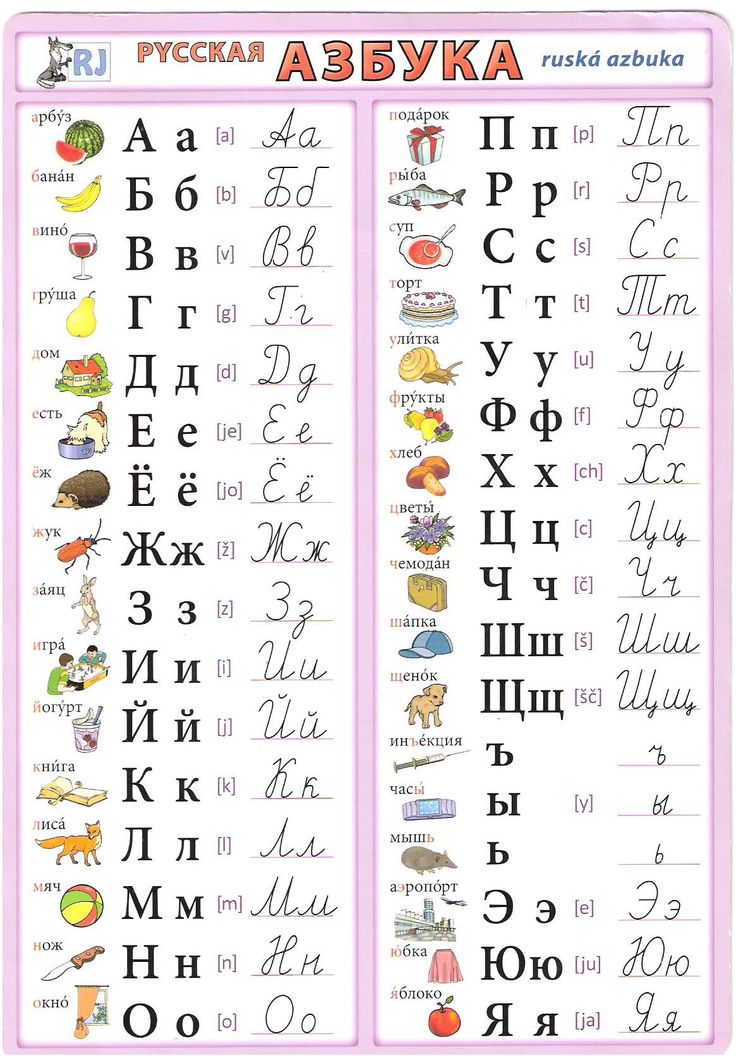 It's just a picture of Candid Printable Russian Alphabet