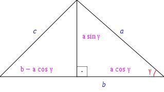Law of cosines - Wikipedia, the free encyclopedia