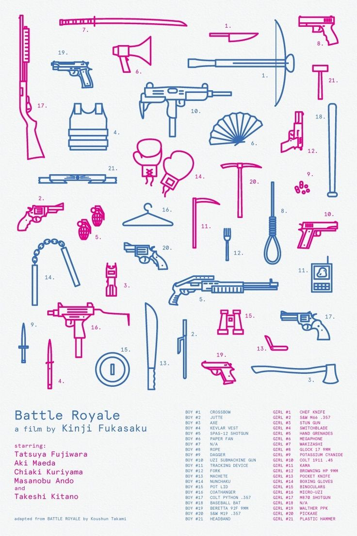 best images about battle br royale fan poster i was talking to staff writer christina stimpson a while back about doing a new version of the re covered books contest but instead focused around film