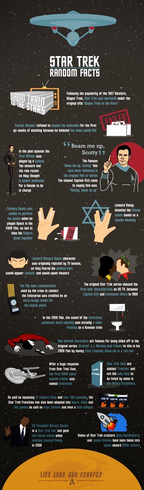 Star Trek Random Facts