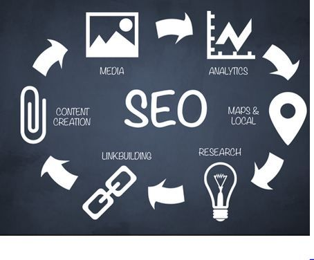Metrics Media offers #SEOServices in Auckland & New Zealand.