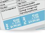 ACA Impacts Benefitfocus Whitepaper | Benefitfocus