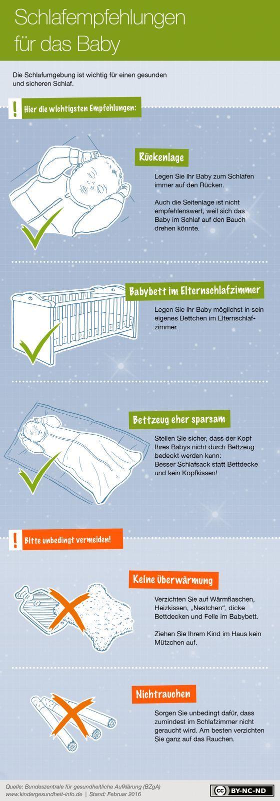 Schlafempfehlungen fürs Baby