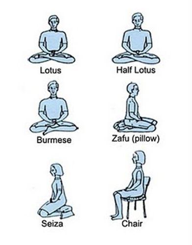 Meditation Techniques for Concentration