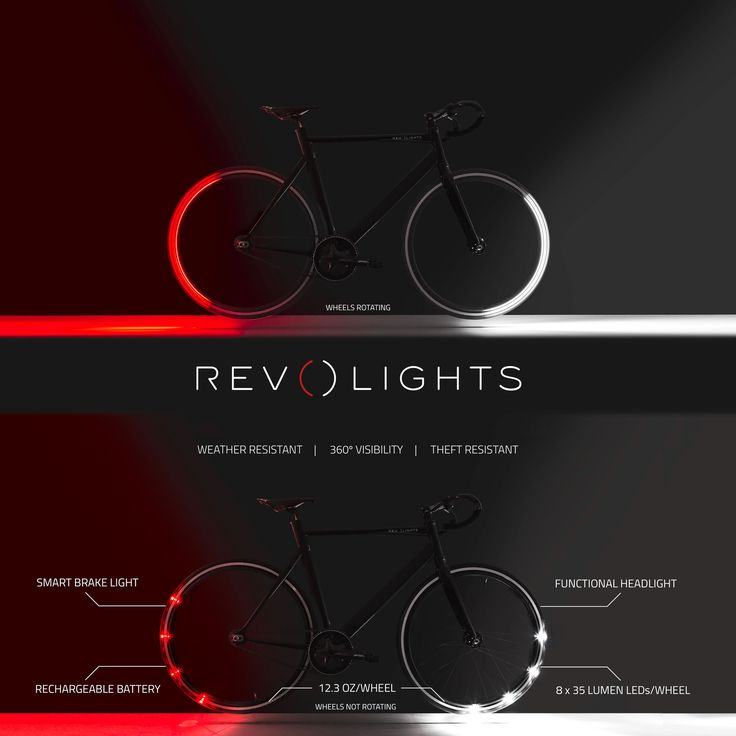 Revolights 360º Bike Lights