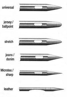 Basics Of Sewing Machine Needles had no idea there were different needles for different fabrics!