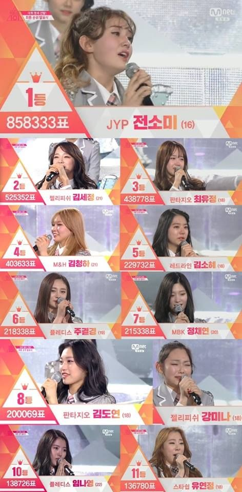 Mnet's Produce 101 Revelas 11 Member Girl Group '101' | Koogle TV