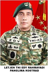 Komando Cadangan Strategis Angkatan Darat