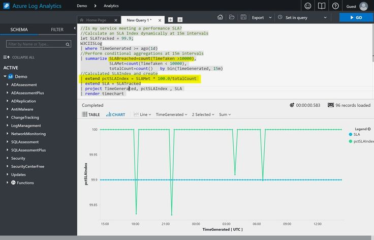 Announcing the new and improved Azure Log Analytics https://t.co/WnfX0EhzCR https://t.co/SsHkFJIAn0 - Barry Luijbregts