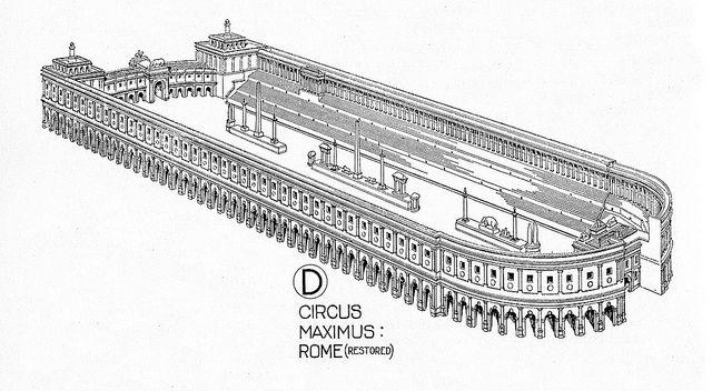 Circus Maximus reconstruction rendering