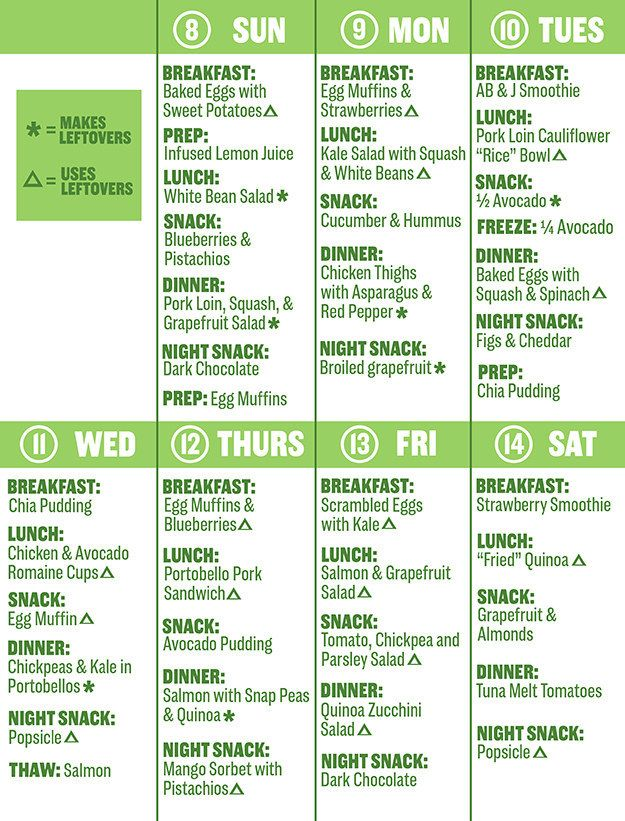 1000+ ideas about Clean Eating on Pinterest | Weight Loss ...