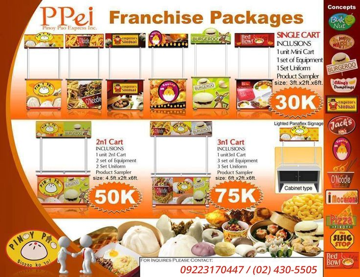PPEI Food Cart Franchise Packages #foodcart, #franchise, #foodcartfranchise