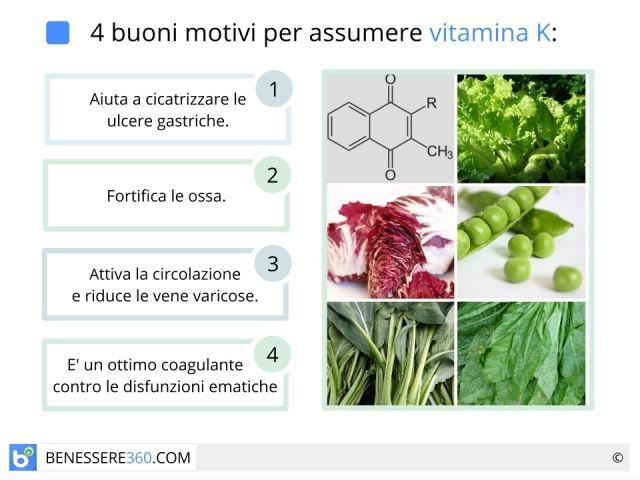 La Vitamina K1 è la forma di vitamina K maggiormente presente negli alimenti di origine vegetale (cavoli, broccoli, cime di rapa, verza, ceci, piselli, soia e the verde) e animale (fegato, uova). Latticini, cereali e frutta ne contengono, invece, quantità minori.  <br />