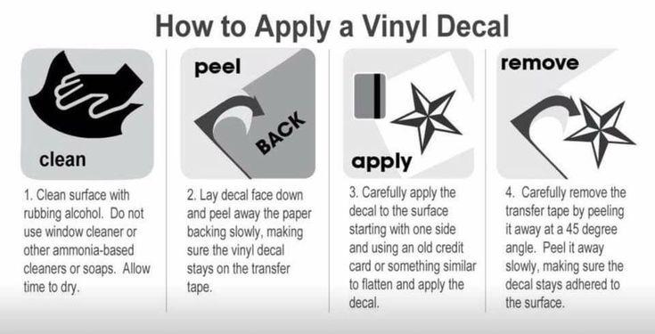 Instructions for customer - vinyl sticker | Macbook decal ...