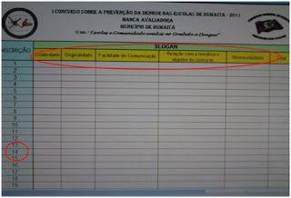 Coordenação de Vigilância em Saúde: I Concurso Sobre a Prevenção da Dengue em Humaitá - 2011