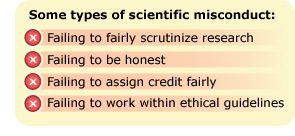 Some types of scientific misconduct