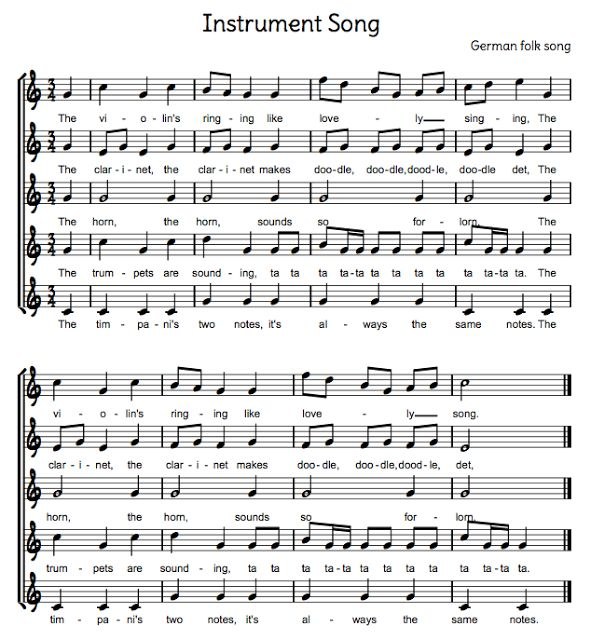 Sheet Music For Knowing Me Knowing You: The Instrument Song (also Called The Orchestra Song) Best