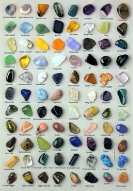 Helende stenen op Alfabet
