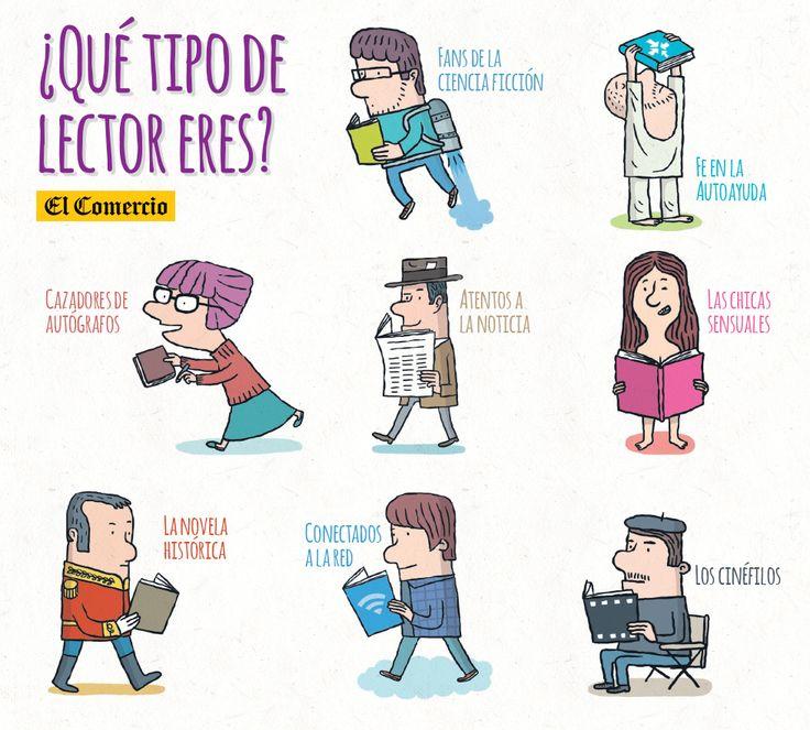 Thinglink. FIL Lima 2015 - Tipos de lectores by El Comercio