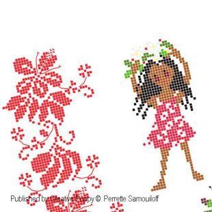 <b>Paradis Tropical</b><br>grille point de croix<br>création <b>Perrette Samouiloff</b>