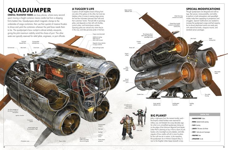 Así son por dentro las naves más espectaculares de Star Wars: The Force awakens
