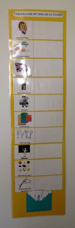 Tableau des métiers de la classe! Pas seulement pour la maternelle !