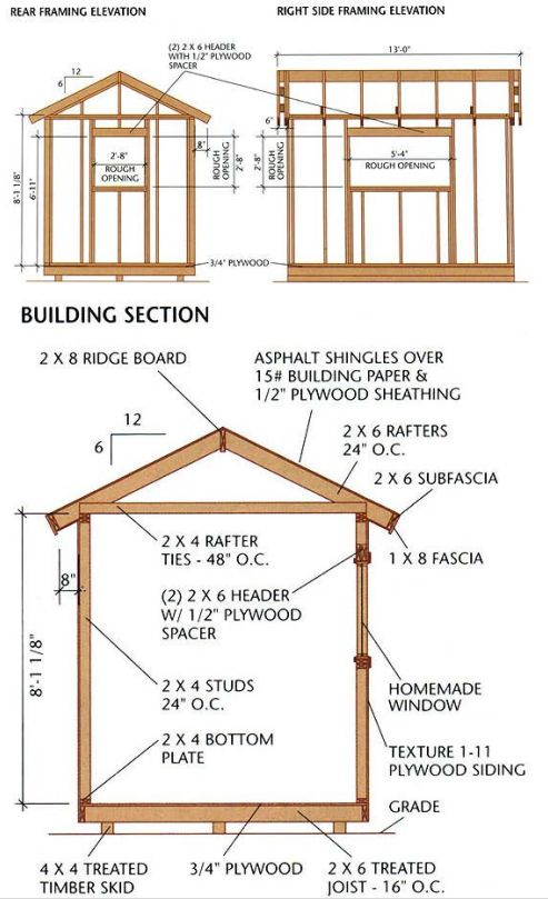25+ best ideas about 12x8 Shed on Pinterest | Shed plans, Storage building plans and Outside ...