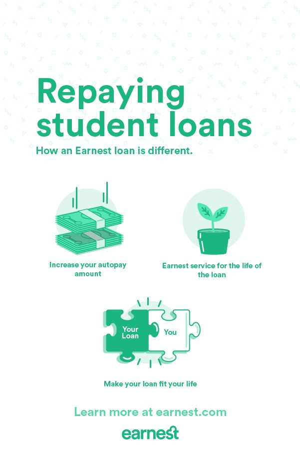 Best option for consolidating student loans