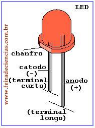 Resistores - FEIRA DE CIÊNCIAS ... O Imperdível !