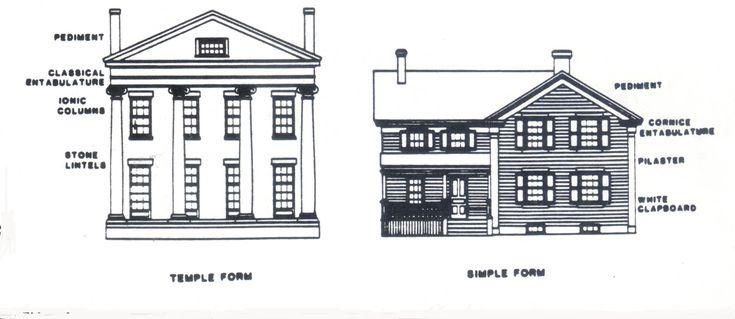 Greek Revival House Characteristics | Greek Revival listing