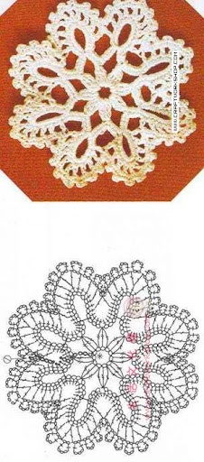 Crocheted lace motif with diagram - from old crochet publication on Crocheted Lace at http://crochetedlace.blogspot.co.uk/2011/10/motifs-motifs-and-more-motifs.html