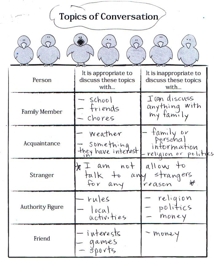 {779 best images about counseling worksheets printables on – Parenting Skills Worksheets