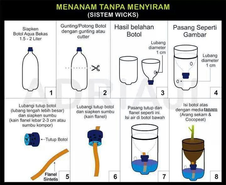 Non watering gardening