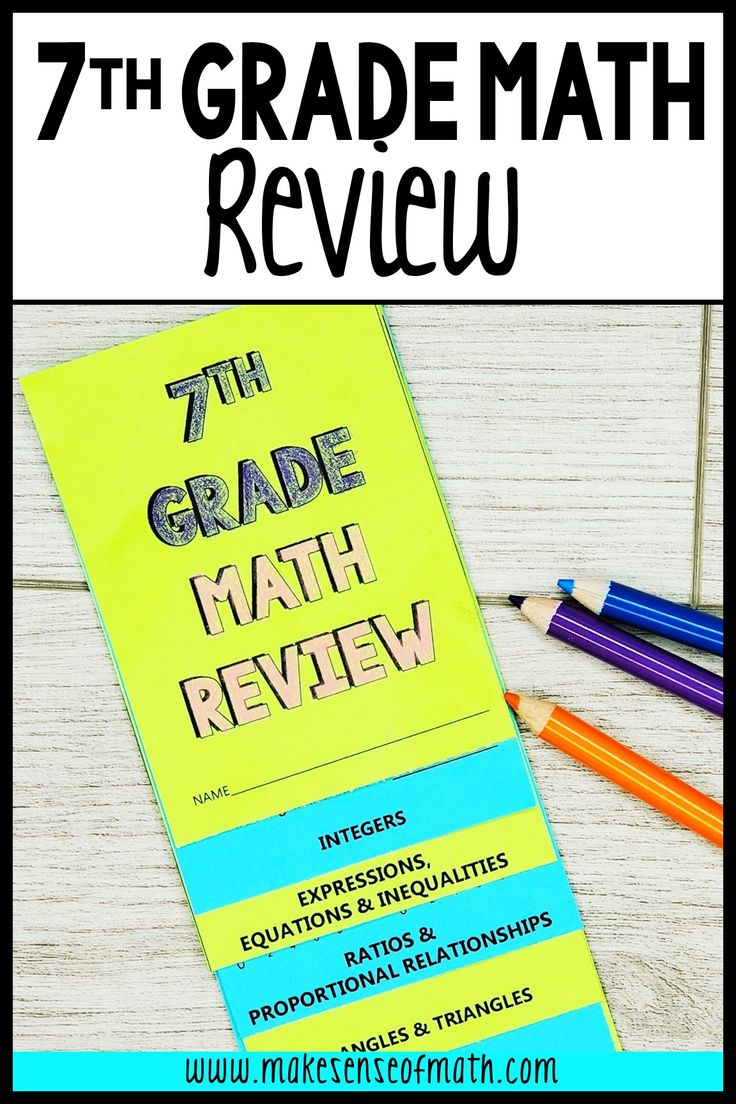 7th grade math review flip book in 2020 math review